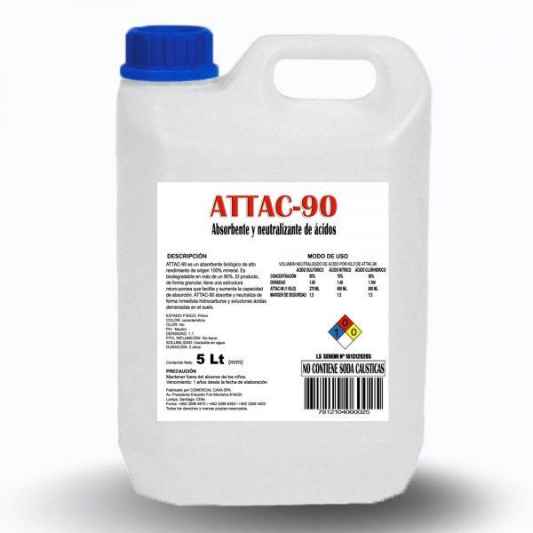Attac-90